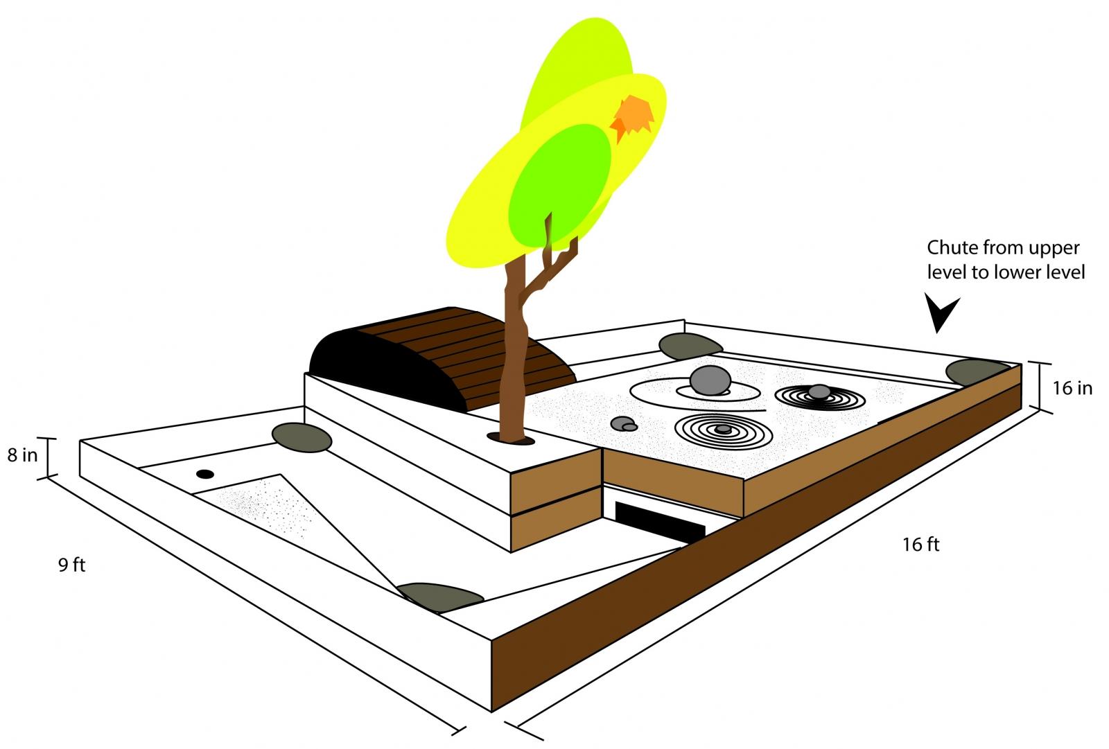 Zen Garden hole