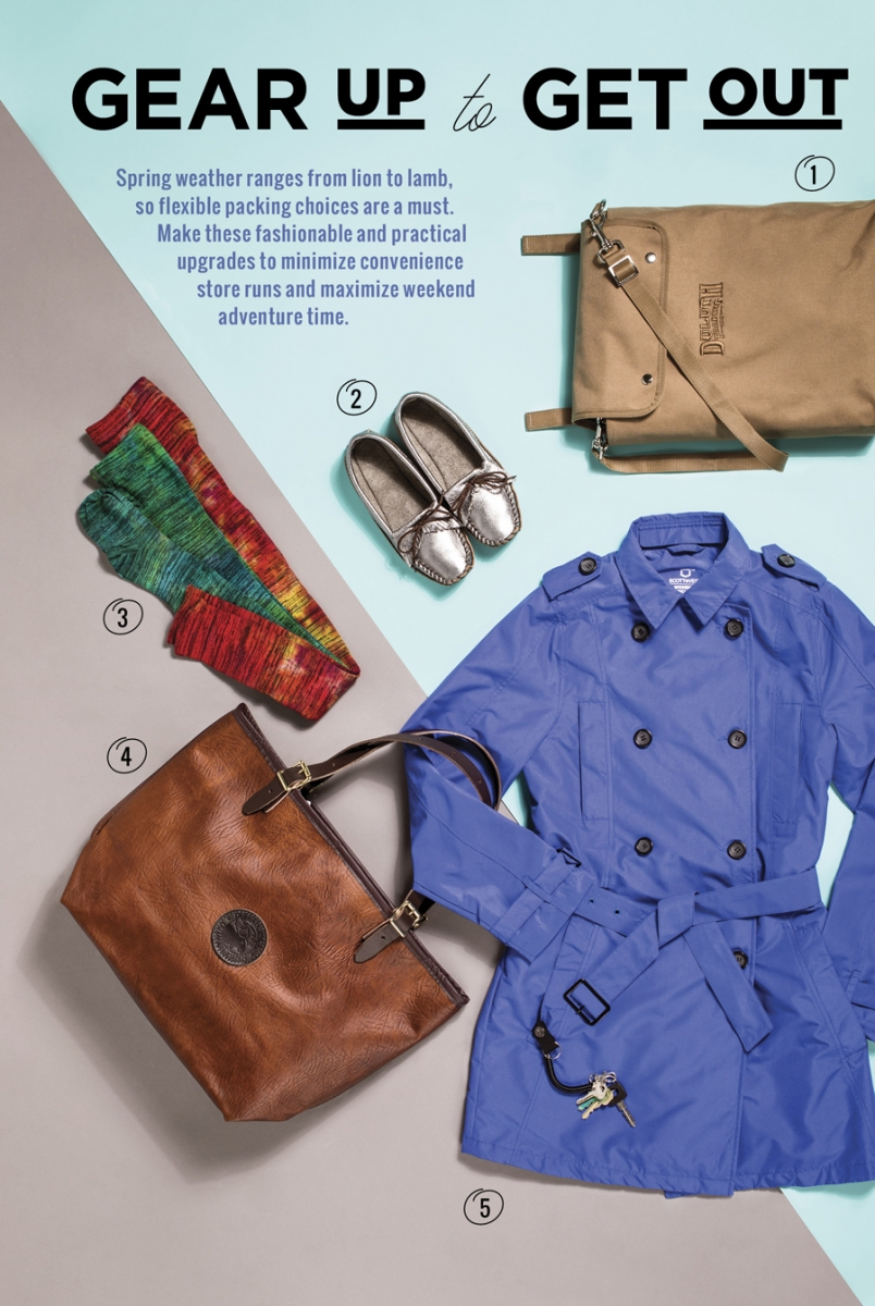 A list of products for travel, including a scarf, shoes and bag.