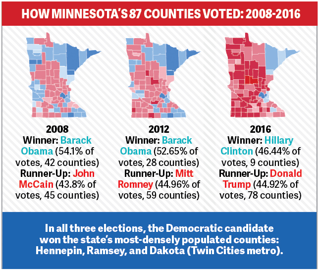 A chart showing how individual counties in Minnesota voted.