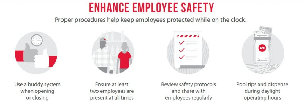 Employee safety infographic